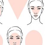Welcher Scheitel Zu Welcher Gesichtsform? Frisuren Für Langes Gesicht Mit Hoher Stirn