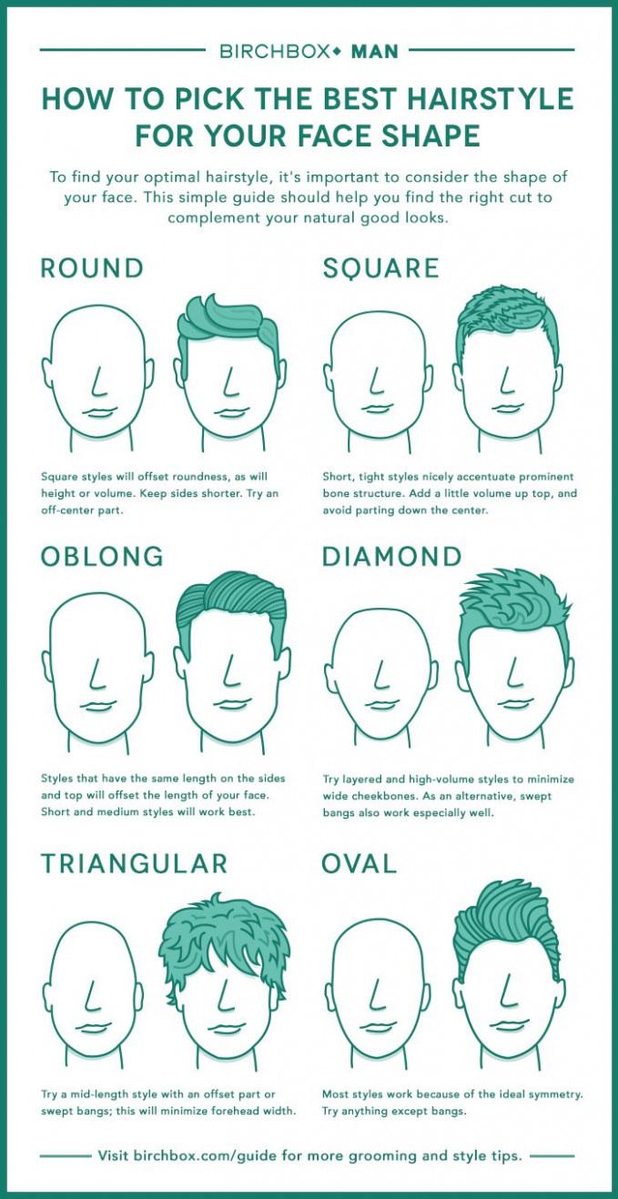 Luxus Die besten Männer-Frisuren für jede Gesichtsform - Business Insider