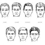 Frisur Für Ihre Gesichtsform Männer Galerie  Männer  – Frisuren Männer Schmales Gesicht